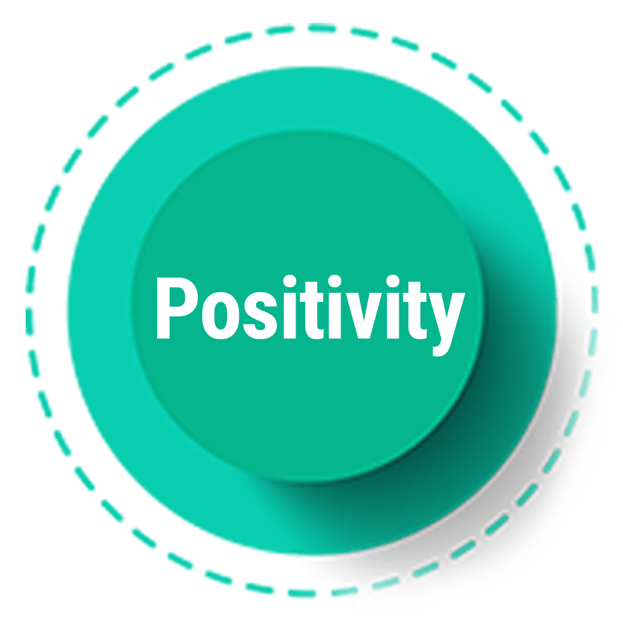 Using the collective power of positive thought and intent to achieve success as a team