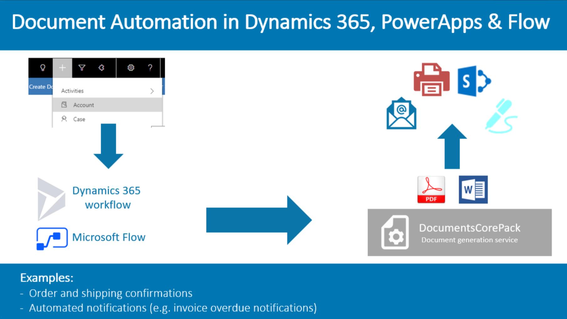 DCP for Dynamics 365 screenshot