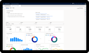 Why Dynamics 365 CRM is Right for Manufacturing - customer service
